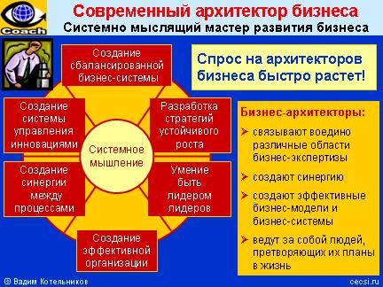 картинки для презентации по экономике