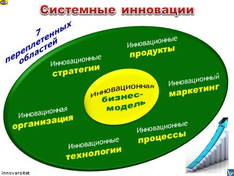 предназначенное некоммерческого партнерства центр инновационных энергетических технологий Близнецов