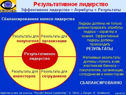 Маркетинг 360 federal credit - e3115
