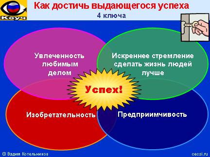 Курс валют онлайн яндекс